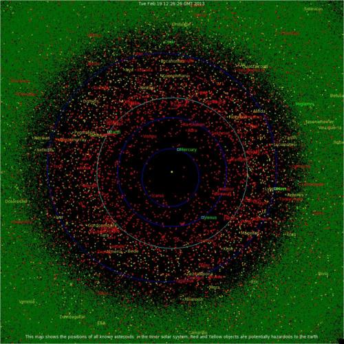 Science/Near Earth Objects term paper 11715