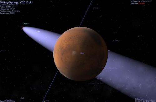 C 2013 A1 passage Mars