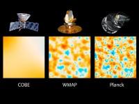Vergelijking tussen de resolutie van de COBE, WMAP en Planck-sondes aan de CMB