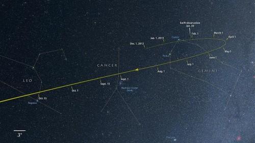 Route van de komeet aan de hemel komende maanden