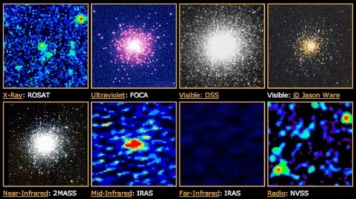 M13 wavelengths
