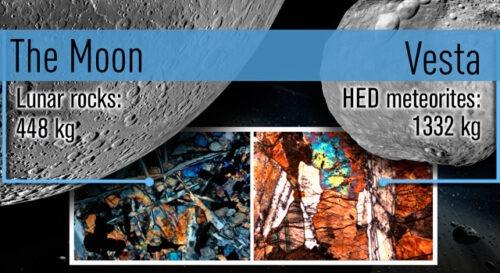 Moon Rocks and Vesta Meteorites