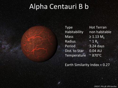 Alpha Centauri Bb kenmerken