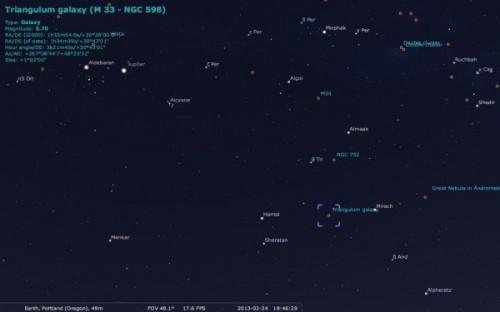 M33 locatie