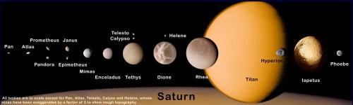 Manen van Saturnus