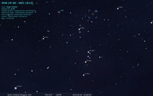 M38 4 locatie