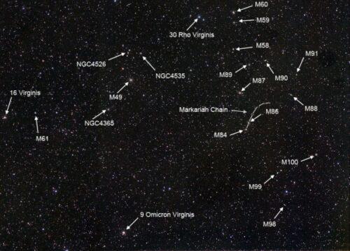 M86 6 Virgo cluster relatief