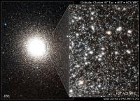 Hubble legt verband tussen leeftijd sterren en hun omloopbaan in bolhopen