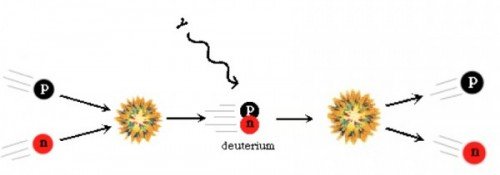 BB nucleo 10 deuterium bottleneck
