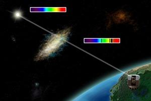 quasar fingerprint