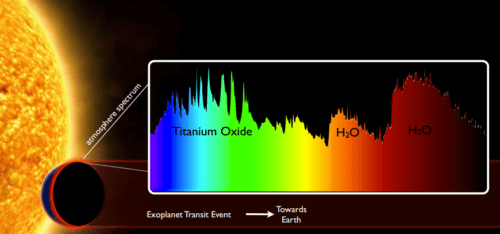spectrum hete jupiter