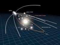 Sterrenkundigen brengen met Hubble verdeling donkere materie gedetailleerd in beeld