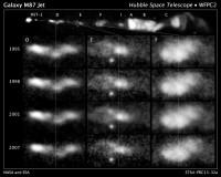 Veranderingen in de jet van M87 gedurende meer dan 13 jaar