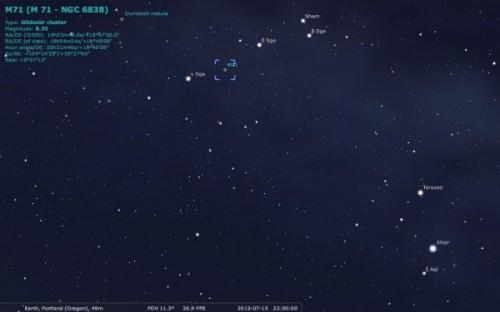 M71 4 locatie