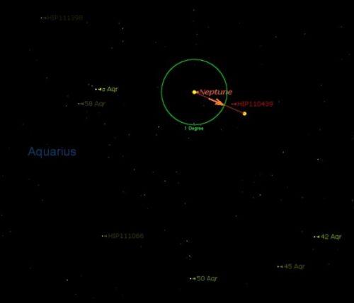Neptunus positie3 beweging door Aquarius