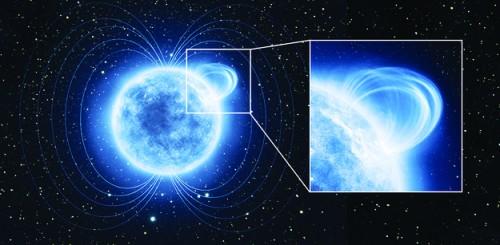 magnetar_SGR_0418