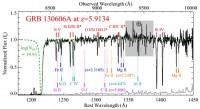 Het spectrum van GRB 130606A