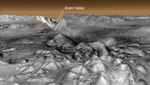 Aram Valley perspectief