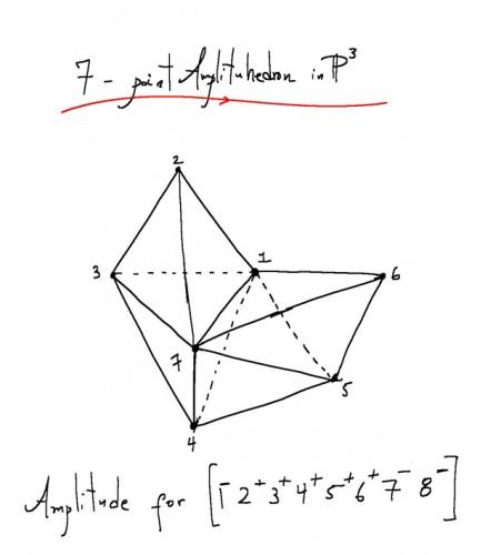 amplituhedron-drawing