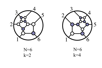 gluon twistors