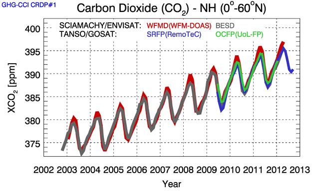kooldioxide
