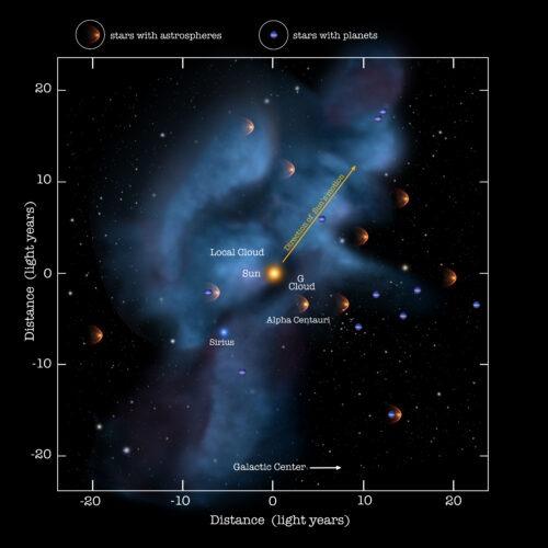 zon_interstellairewind