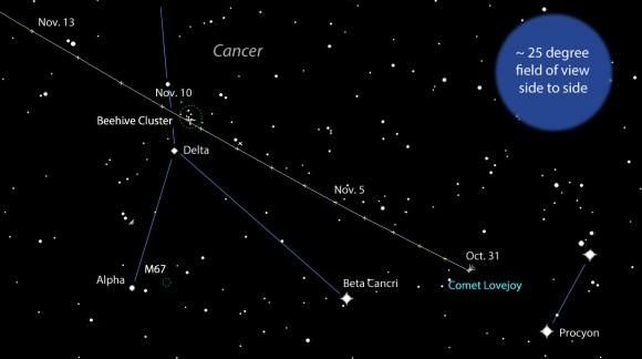 Comet C/2014 Q2 (Lovejoy)