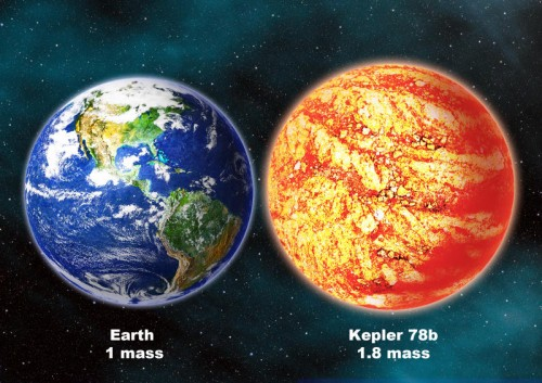 Kepler-78b en de aarde
