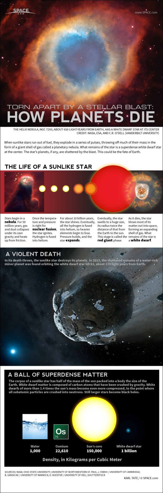 asteroid white dwarf infographic