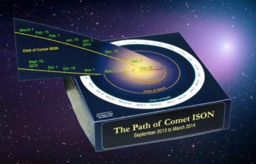 ISON-orbit-kit-NASA
