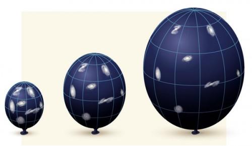 universe balloon analogy