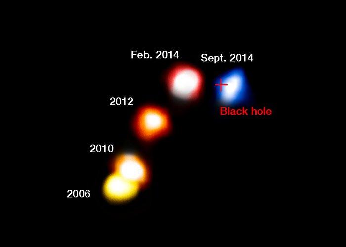 Beste waarneming tot nu toe van stoffige wolk G2 die zwart gat in galactisch centrum passeert