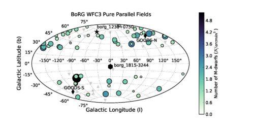 Waarneemvelden van de Hubble-ruimtetelescoop waarin M-dwergsterren zijn gevonden. In elk veld werden slechts een paar dwergsterren gevonden. Door deze met elkaar te combineren kon een nauwkeurig model van de Melkweg worden afgeleid. Credit: Van Vledder et al.