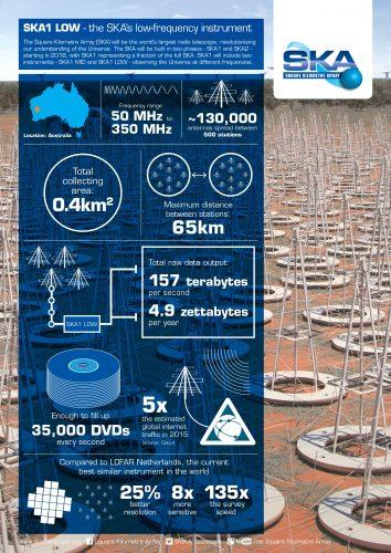 ska-infographics_op-2-rgb-full_