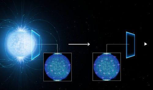 Artist's impression van een sterk magnetische neutronenster