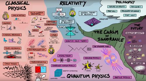kaart_natuurkunde