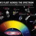 esa-fleet-across-the-spectrum-thumb