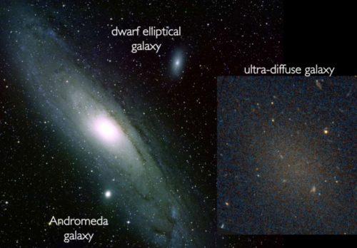ultra-diffuse-galaxy
