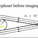 Puik idee: exoplaneten in detail waarnemen met een telescoop met de zon als lens