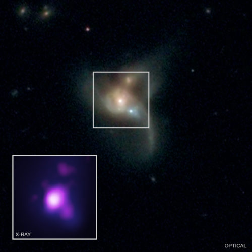 Het systeem SDSS J084905.51+111447.2. Linksonder de röntgenstraling van de drie zwarte gaten. Credit: